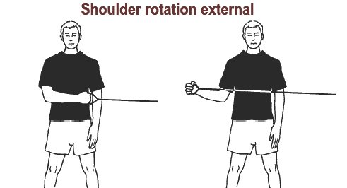 rotator cuff external